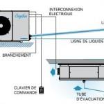 schema d'installation Sigilus