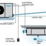 Sigilus installation scheme