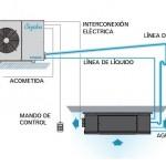 (Español) Instalacion bodegas