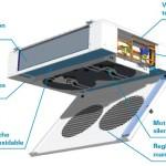esquema evaporador doble flujo