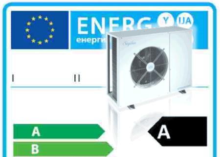 Ecodiseño: Unidades condensadoras y enfriadoras de proceso.