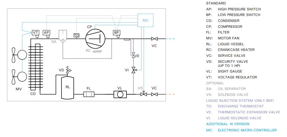 en-2021-esquema-motocondensadora-sigilus
