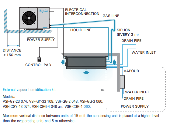 en-2021-instalacion-bodegas-vsf