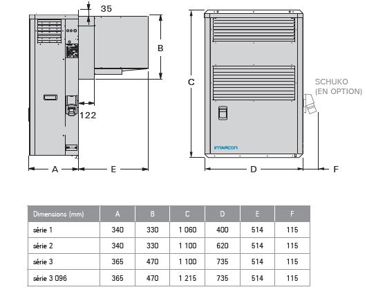 fr-2021-dimensiones-intarblock-CV-1