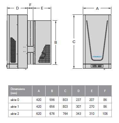 fr-2021-dimensiones-intarblock-R290