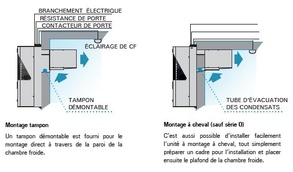 fr-2021-esquema-instalacion-intarblock-axial