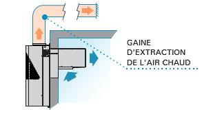 fr-2021-esquema-instalacion-intarblock-centrifuga