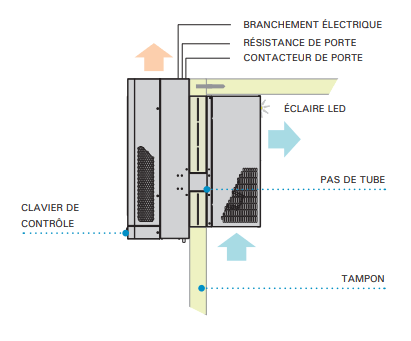 fr-2021-esquema-instalacion-intarblock-r290
