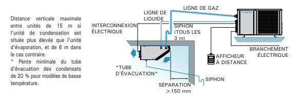 fr-2021-esquema-instalacion-intarsplit-axial-evapbajoperfil