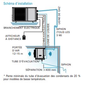 fr-2021-esquema-instalacion-intarsplit-axial-evaptipocubico