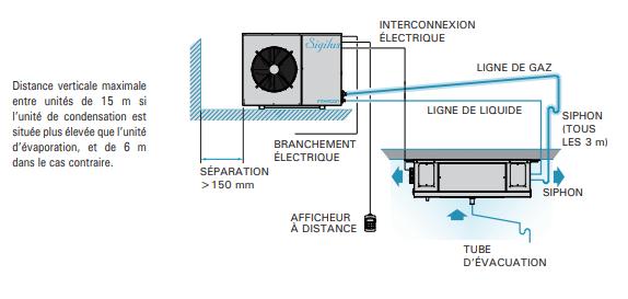 fr-2021-instalacion-altahumedad