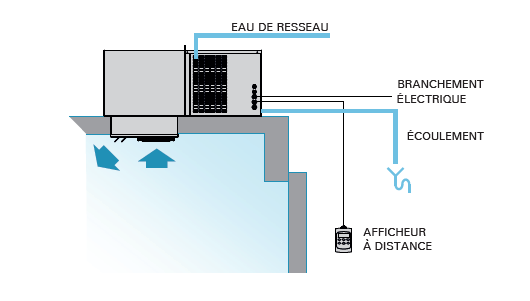 fr-2021-instalacion-bodegas-vcr