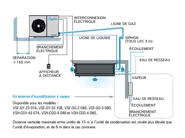 fr-2021-instalacion-bodegas-vsh-vsf