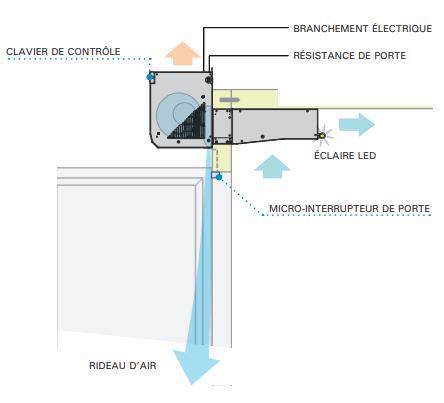 fr-2021-instalacion-intarblock-puerta