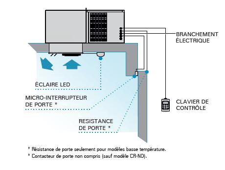 fr-2021-instalacion-intartop-R290-axial
