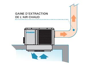 fr-2021-instalacion-intartop-techo-centrifuga