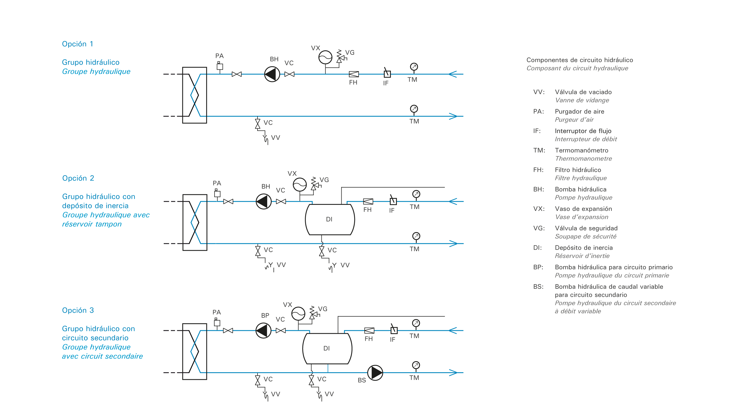 intarpack-chiller-esquema-opción
