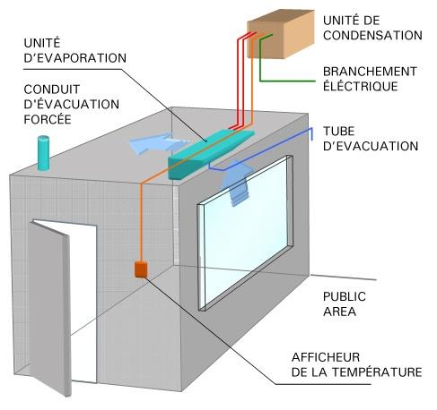 esquema-instalacion-expositor-velatorio-2-fr