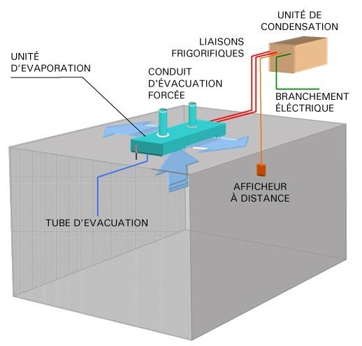 esquema-instalacion-expositor-velatorio-3-fr