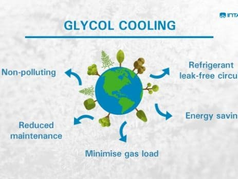 Refrigeration with glycol INTARCON