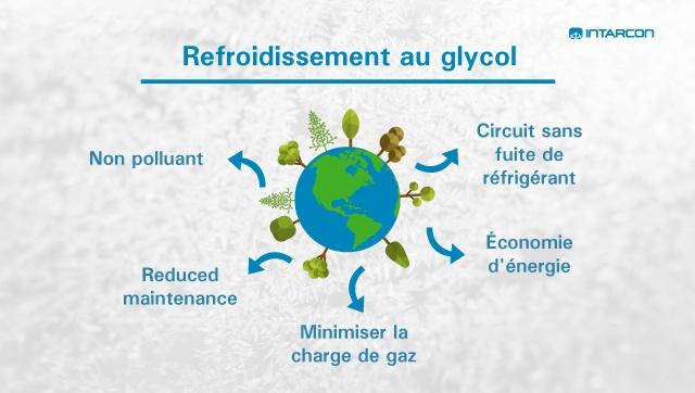 refrigeracion-con-glicol-fr-640x362