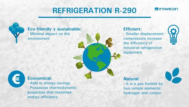 refrigeracion-r-290-en-640x362