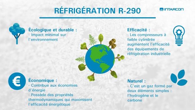 refrigeracion-r-290-fr-640x362