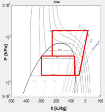 03-ciclo-transcritico-co2-comprimir-vapor-hasta-la-presion-gas-cooler