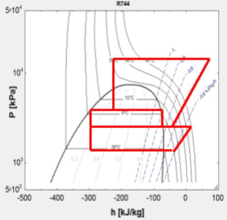 12.carga-refrigerante-ciclo-transcritico-fr