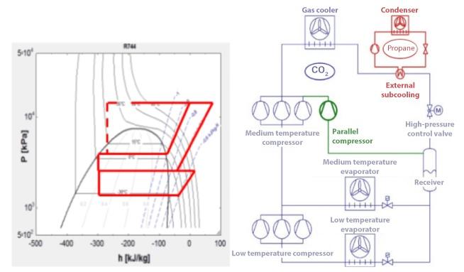 09-aumentar-eficiencia-con-co2-transcrítico-compresor-paralelo-640x383-en