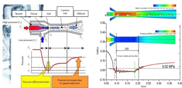 10-eyector-de-vapor-en-refrigeracion-con-co2-640x309-en