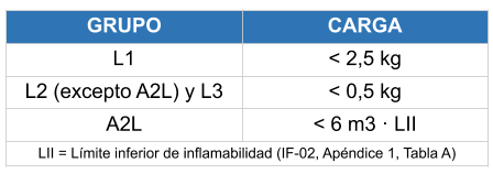 ambito-aplicacion-reglamento-rsif-1