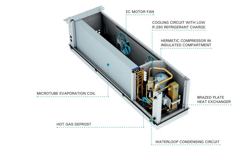 esquema-evaporador-waterloop-EN