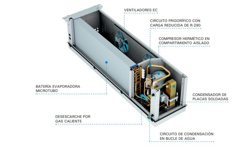 esquema-evaporador-waterloop-ES
