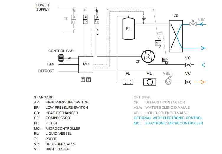 esquema-frigorífico-grupocondensadoporagua-waterloop-EN