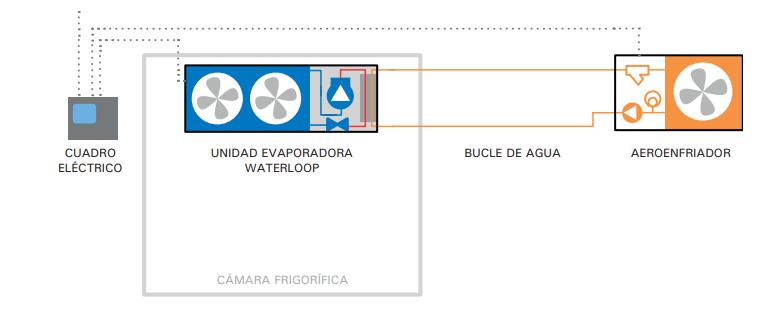 esquema-instalación-waterloop-simple-ES