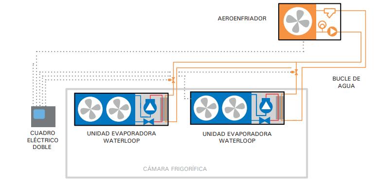 esquema-instalación-waterloop-twin-ES