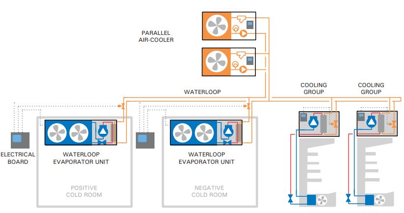 esquema-waterloop-instalación-multi-EN