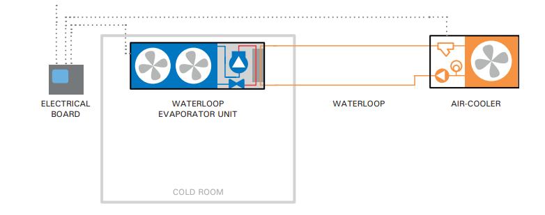 esquema-waterloop-instalación-simple-EN
