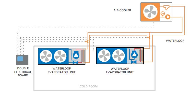 esquema-waterloop-instalacion-twin-EN