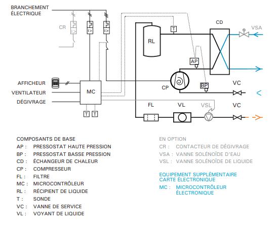 fr-21-esquema-grupos-condensados-agua-waterloop