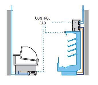 instalacion-waterloop-gruposcondensadosporagua-EN