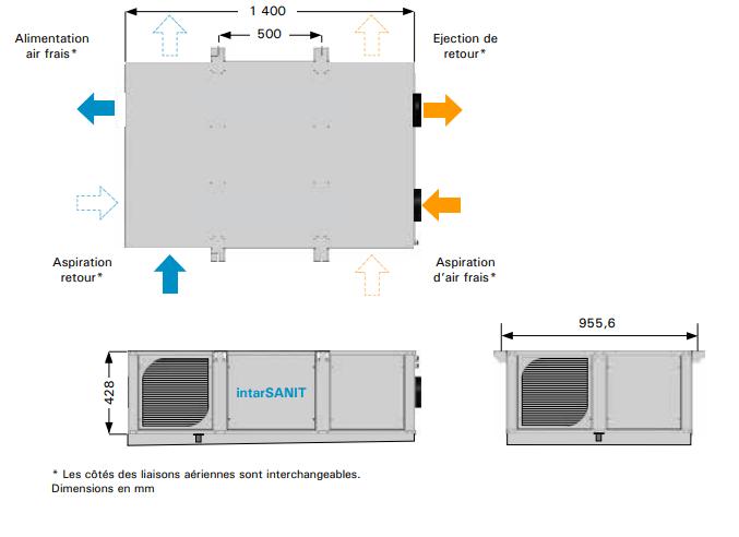 fr-2021-dimensiones-intarsanit-tch