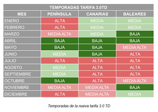 temporadas-de-la-nueva-tarifa_ES